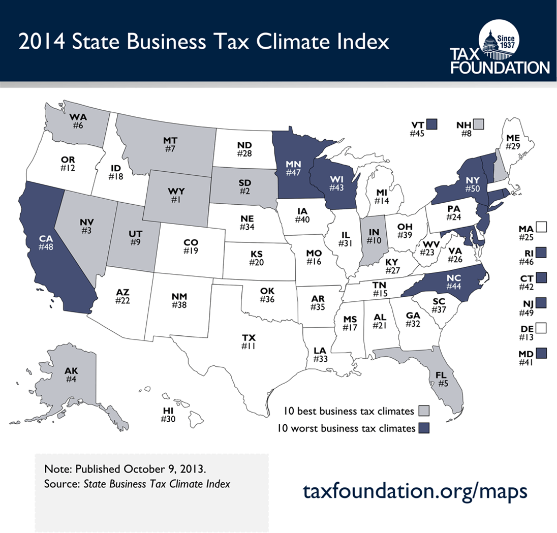 How Does The Maryland Business Climate Compare To Other States