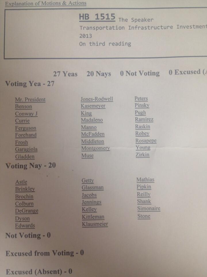 maryland-senate-gas-tax-vote