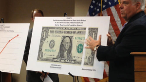 maryland-fy-2016-budget